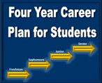Four Year Career Plan For Students