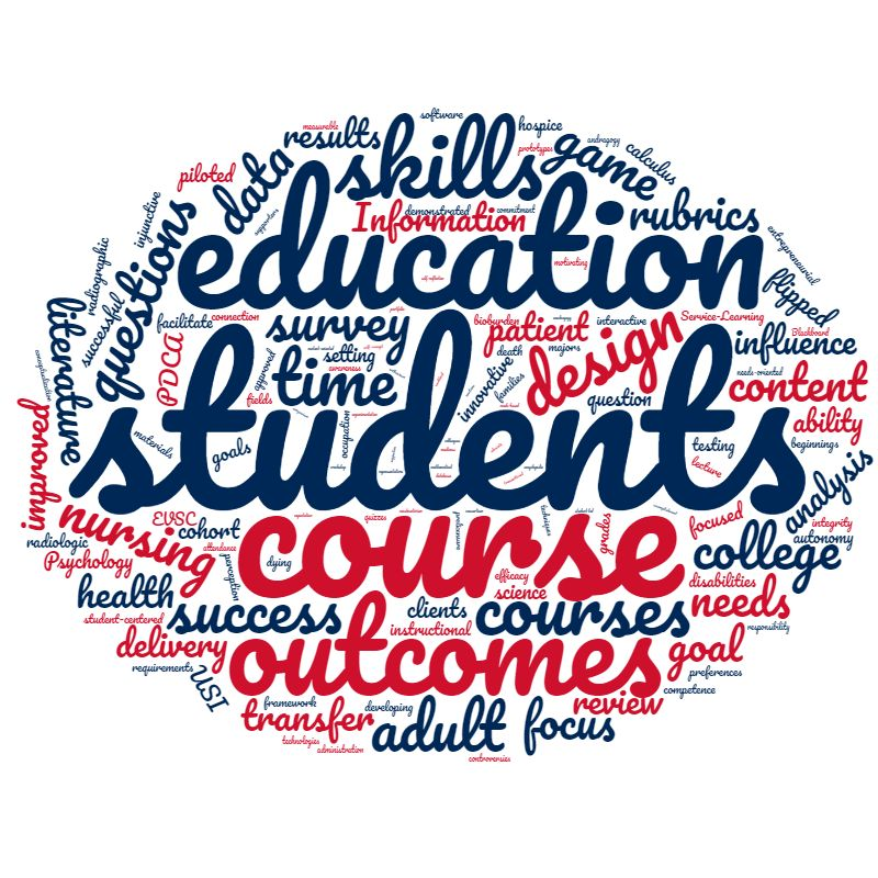 word cloud of symposium themes such as students and outcomes
